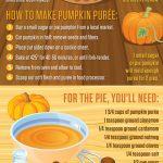Pumpkin pie {from scratch!}